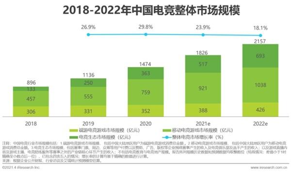 重新定义数字化电竞酒店天竞云E-PMS3.0版本正式发布