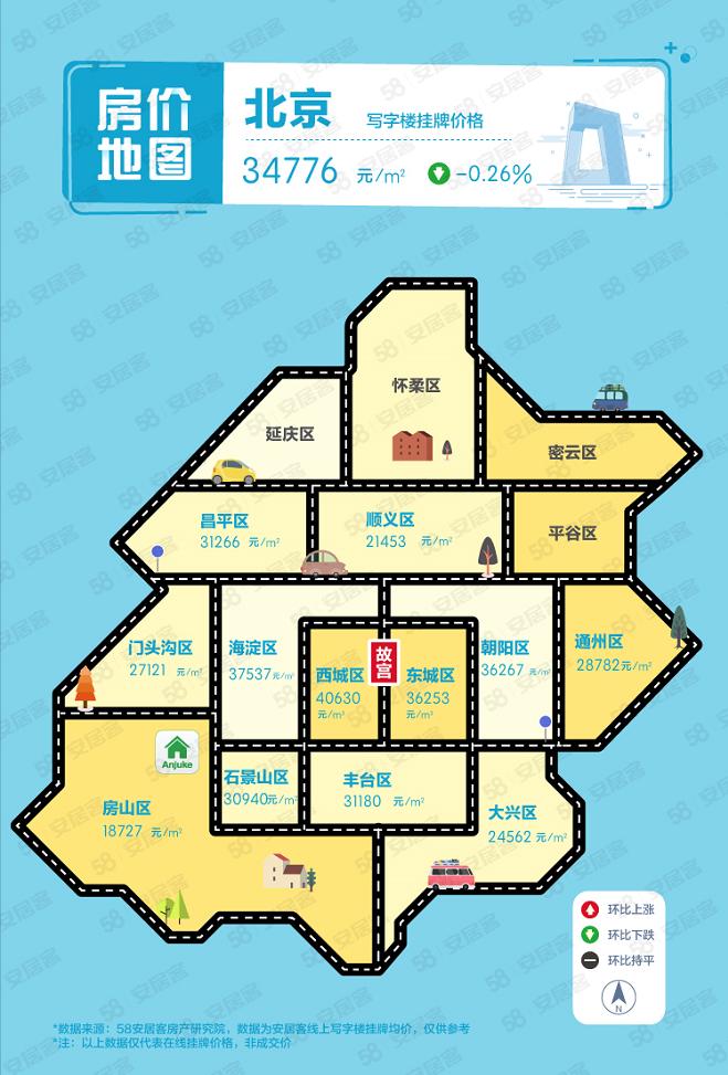 58同城、安居客发布《2021年Q2写字楼价格地图》:北京深圳平稳跌幅收
